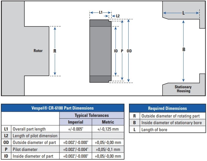 Dimensions for designing a Vespel CR-6100 part
